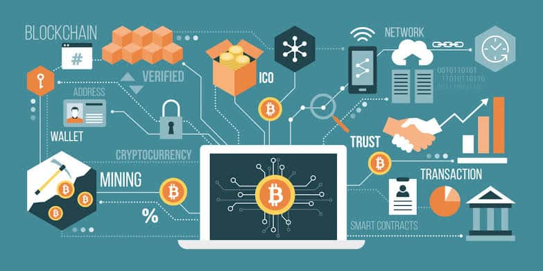 Block chain for Bitcoin
