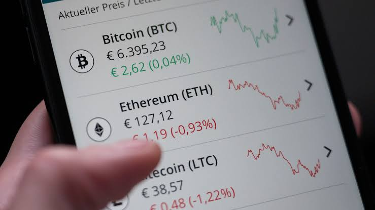 The high's and low's for Bitcoin